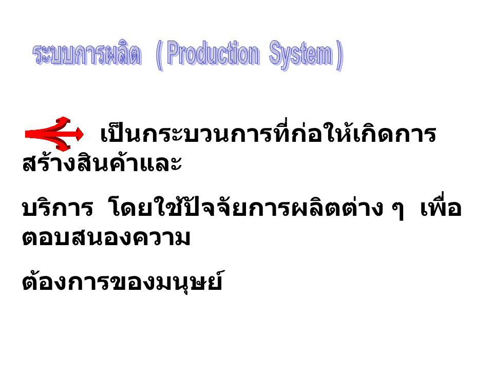 ระบบการผลิต ( Production System )