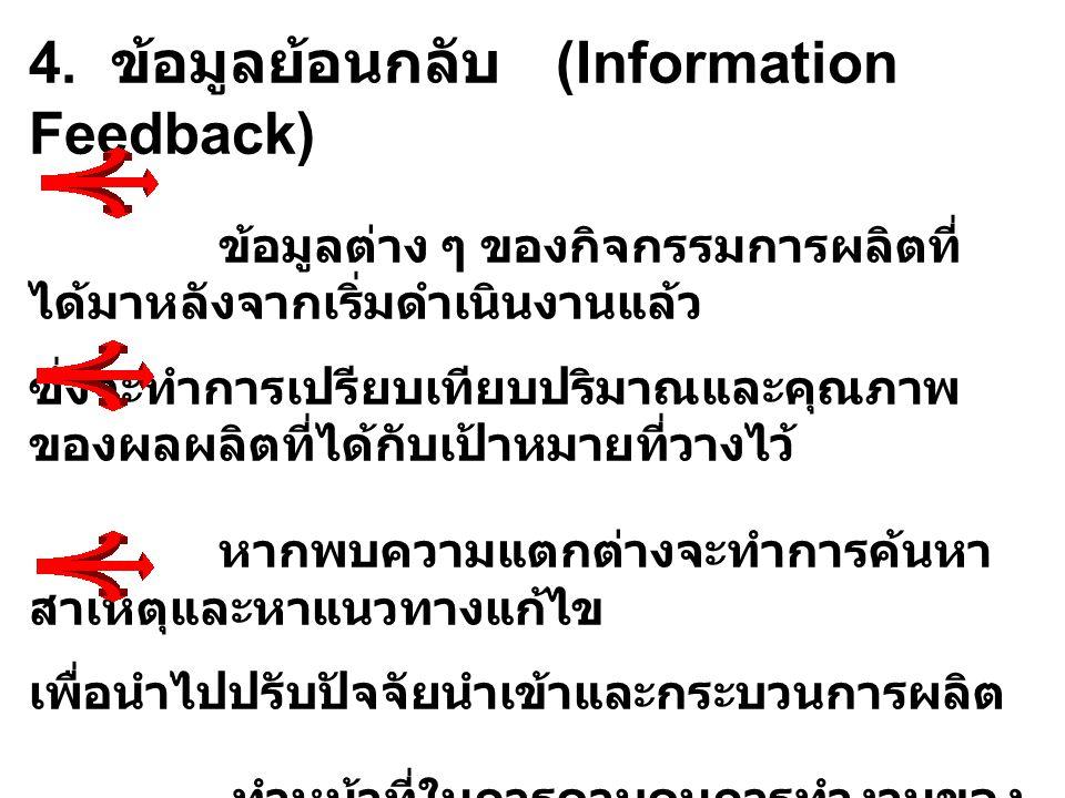 4. ข้อมูลย้อนกลับ (Information Feedback)