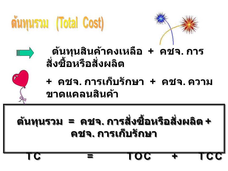 ต้นทุนรวม (Total Cost)