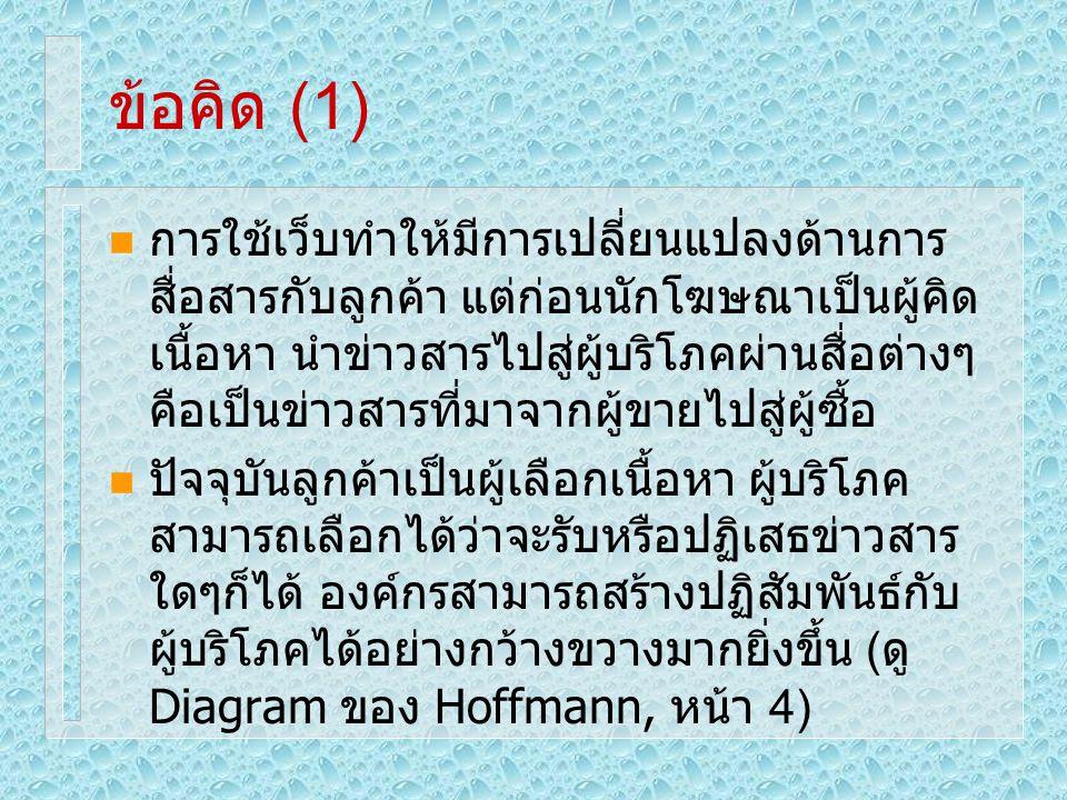 ข้อคิด (1)