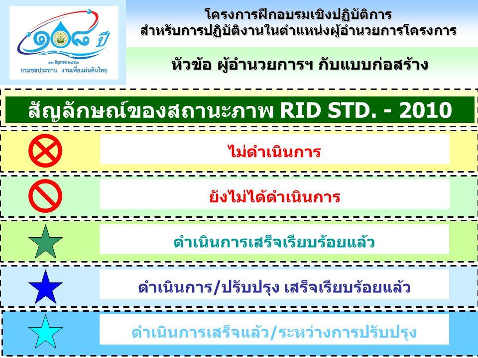 สัญลักษณ์ของสถานะภาพ RID STD. - 2010