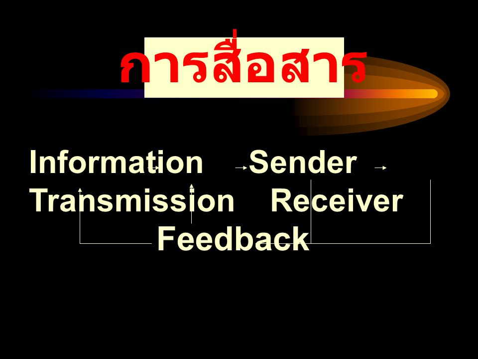 การสื่อสาร Information Sender Transmission Receiver Feedback