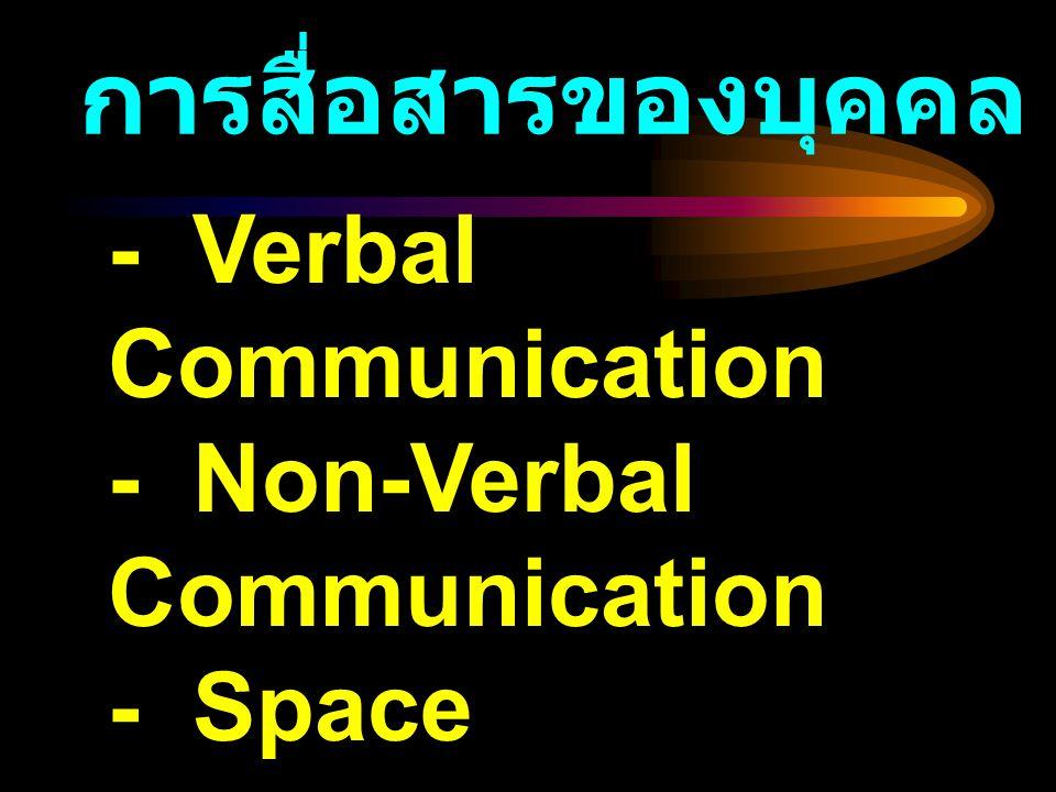 การสื่อสารของบุคคล - Verbal Communication - Non-Verbal Communication