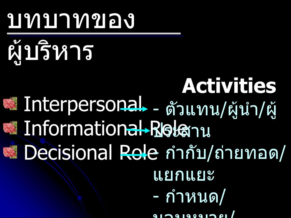 บทบาทของผู้บริหาร Activities Interpersonal Informational Role