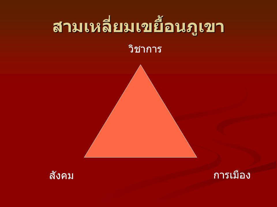 สามเหลี่ยมเขยื้อนภูเขา