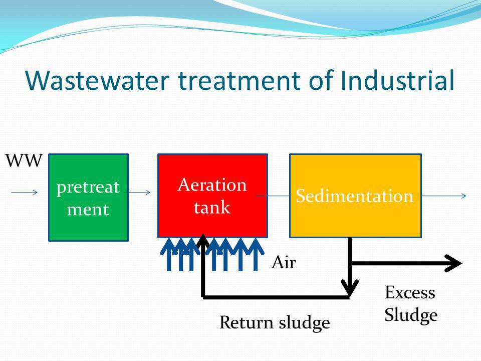 Wastewater treatment of Industrial