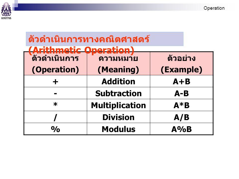 ตัวดำเนินการทางคณิตศาสตร์(Arithmetic Operation)