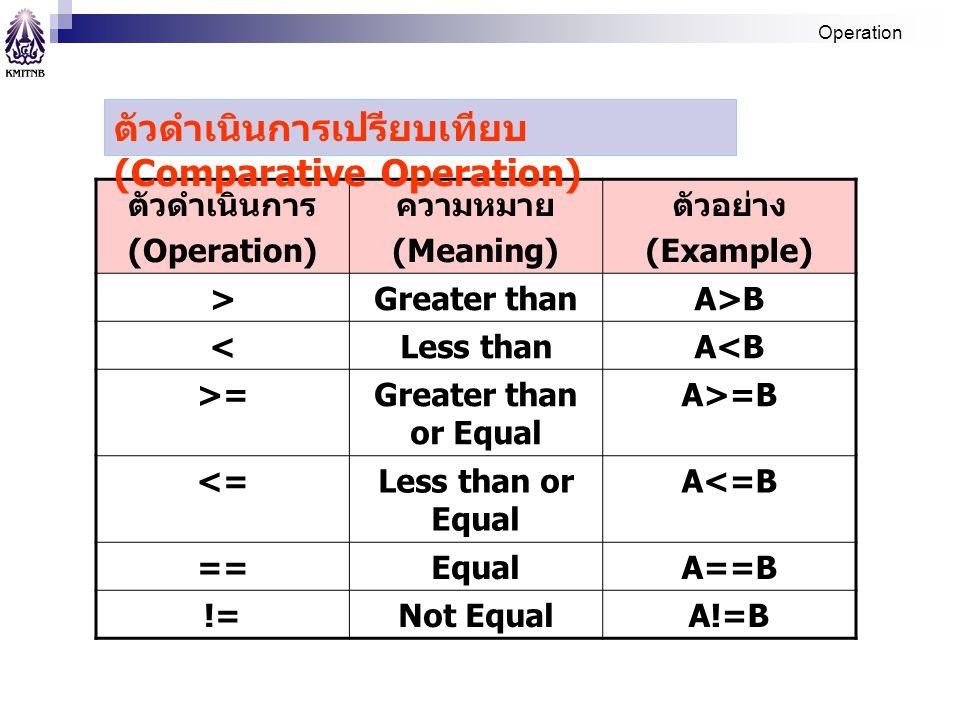 ตัวดำเนินการเปรียบเทียบ(Comparative Operation)