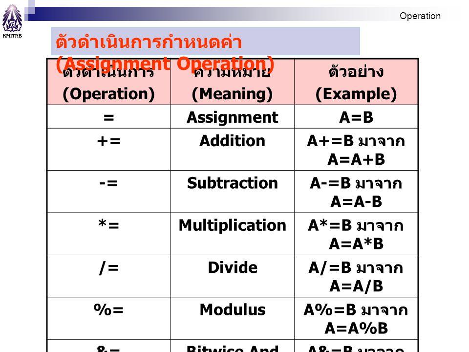 A>>=B มาจาก A=A>>B
