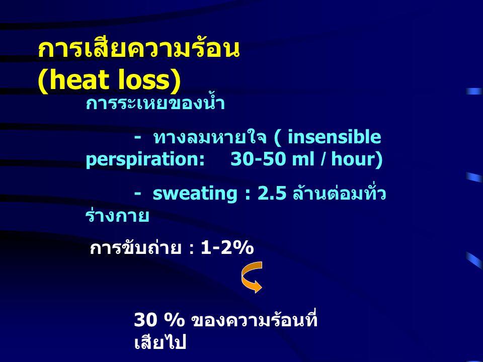 การเสียความร้อน (heat loss)