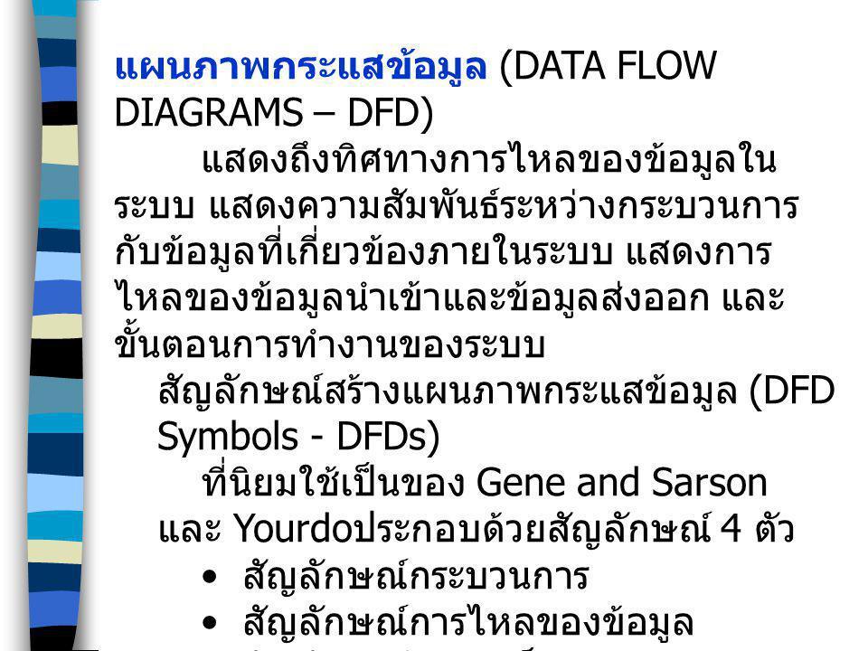แผนภาพกระแสข้อมูล (DATA FLOW DIAGRAMS – DFD)