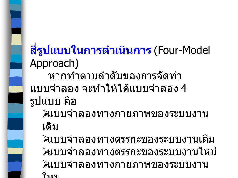 สี่รูปแบบในการดำเนินการ (Four-Model Approach)