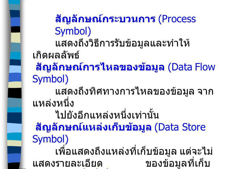 สัญลักษณ์กระบวนการ (Process Symbol)