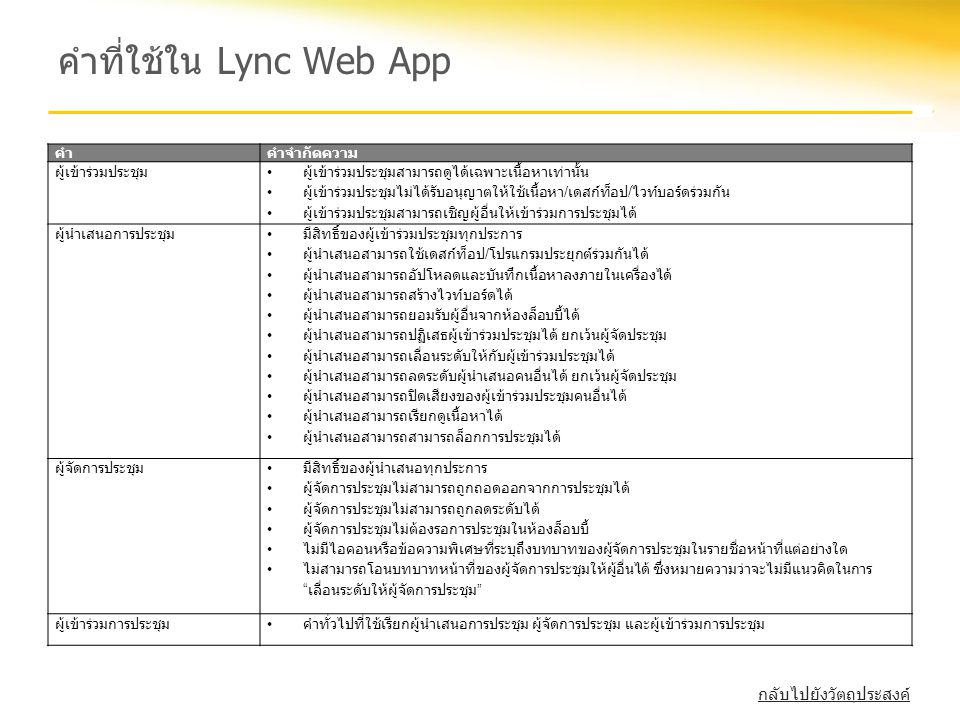 คำที่ใช้ใน Lync Web App