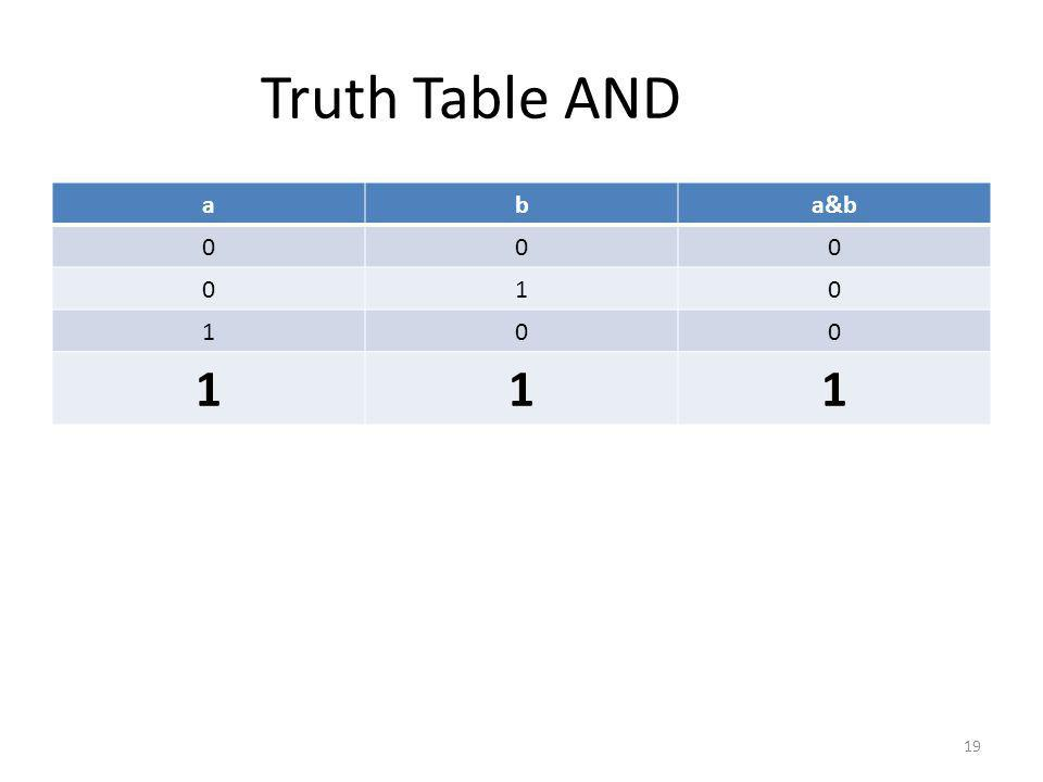 Truth Table AND a b a&b 1