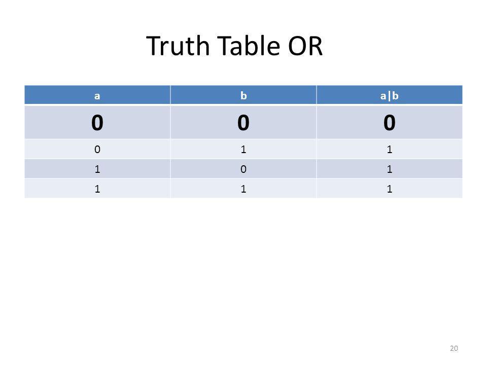 Truth Table OR a b a|b 1
