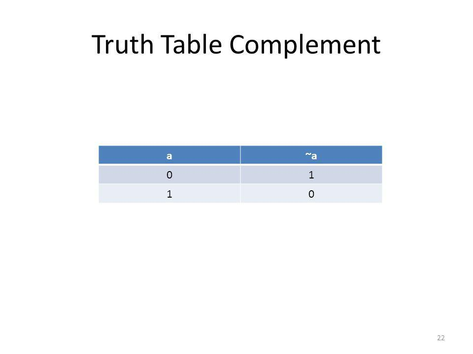 Truth Table Complement