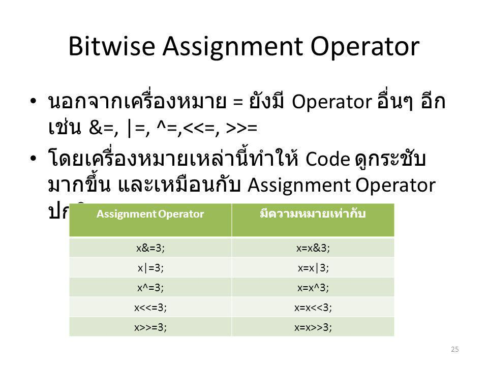 Bitwise Assignment Operator