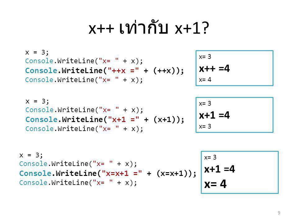 x++ เท่ากับ x+1 x= 4 x++ =4 x+1 =4 x+1 =4