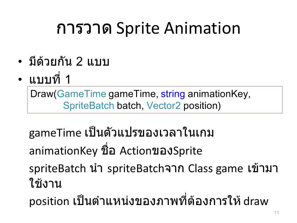 การวาด Sprite Animation