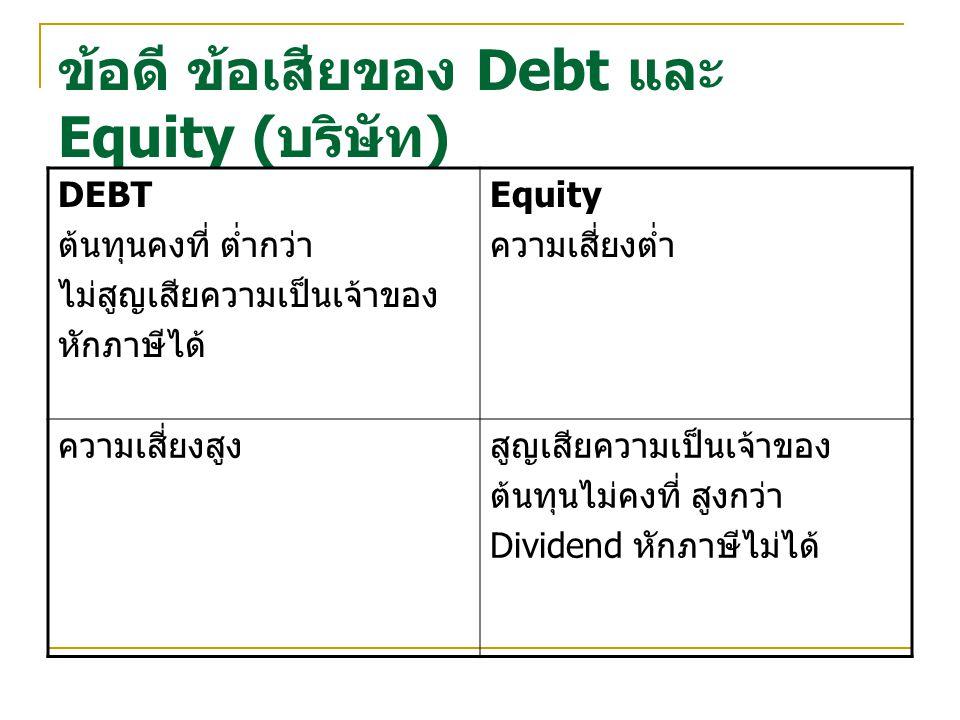 ข้อดี ข้อเสียของ Debt และ Equity (บริษัท)