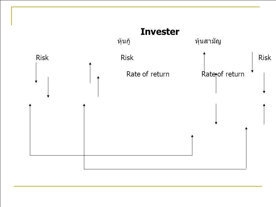 Invester Company หุ้นกู้ หุ้นสามัญ Debt Equity. Risk Risk Risk Risk.