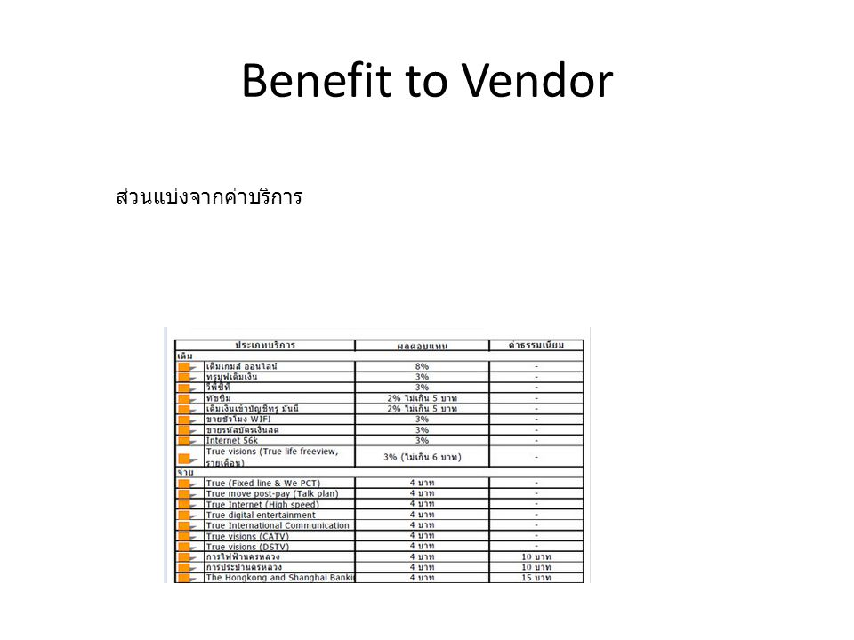 Benefit to Vendor ส่วนแบ่งจากค่าบริการ