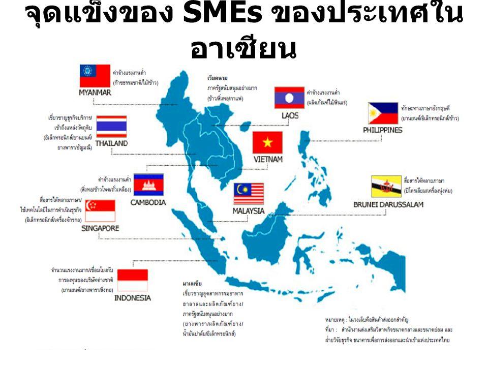 จุดแข็งของ SMEs ของประเทศในอาเซียน