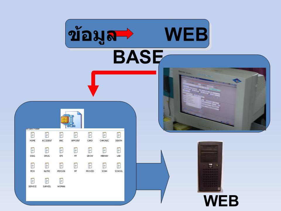 ข้อมูล WEB BASE WEB SERVER