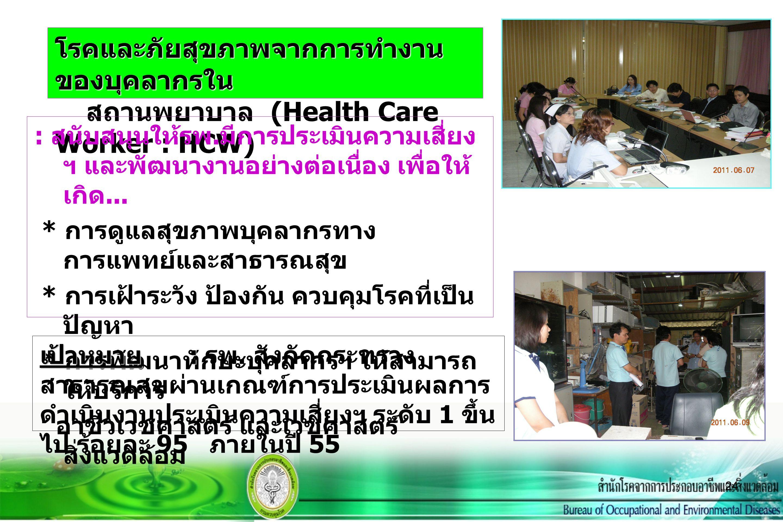 โรคและภัยสุขภาพจากการทำงานของบุคลากรใน