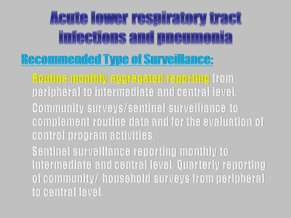 Acute lower respiratory tract infections and pneumonia