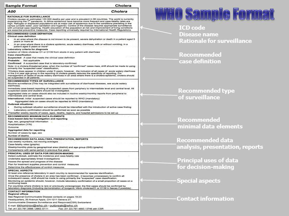 WHO Sample Format ICD code Disease name Rationale for surveillance