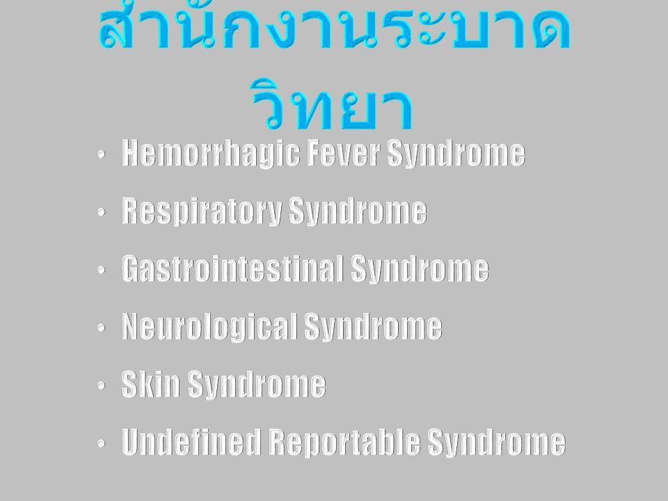 สำนักงานระบาดวิทยา Hemorrhagic Fever Syndrome Respiratory Syndrome