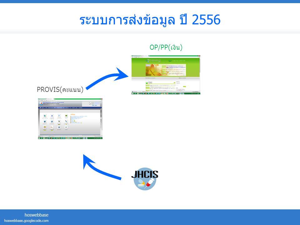 ระบบการส่งข้อมูล ปี 2556 OP/PP(เงิน) PROVIS(คะแนน)