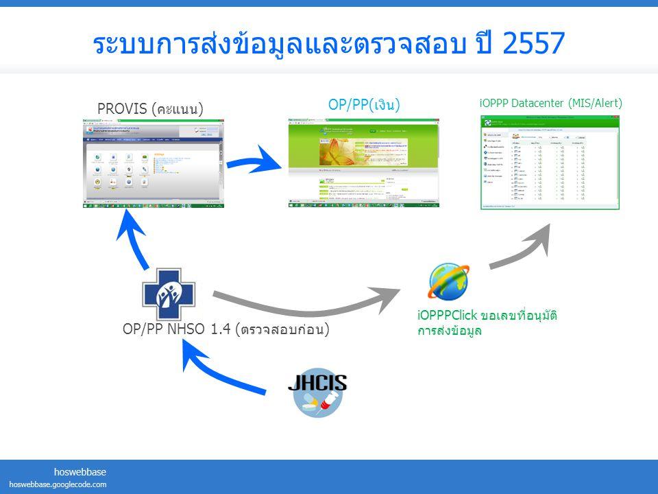 ระบบการส่งข้อมูลและตรวจสอบ ปี 2557