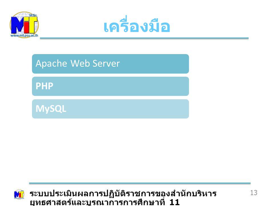 เครื่องมือ Apache Web Server. PHP. MySQL.
