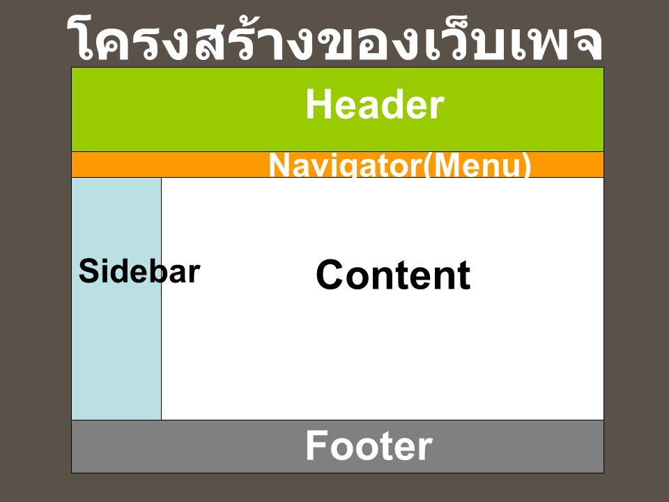 โครงสร้างของเว็บเพจ Header Footer Content Navigator(Menu) Sidebar