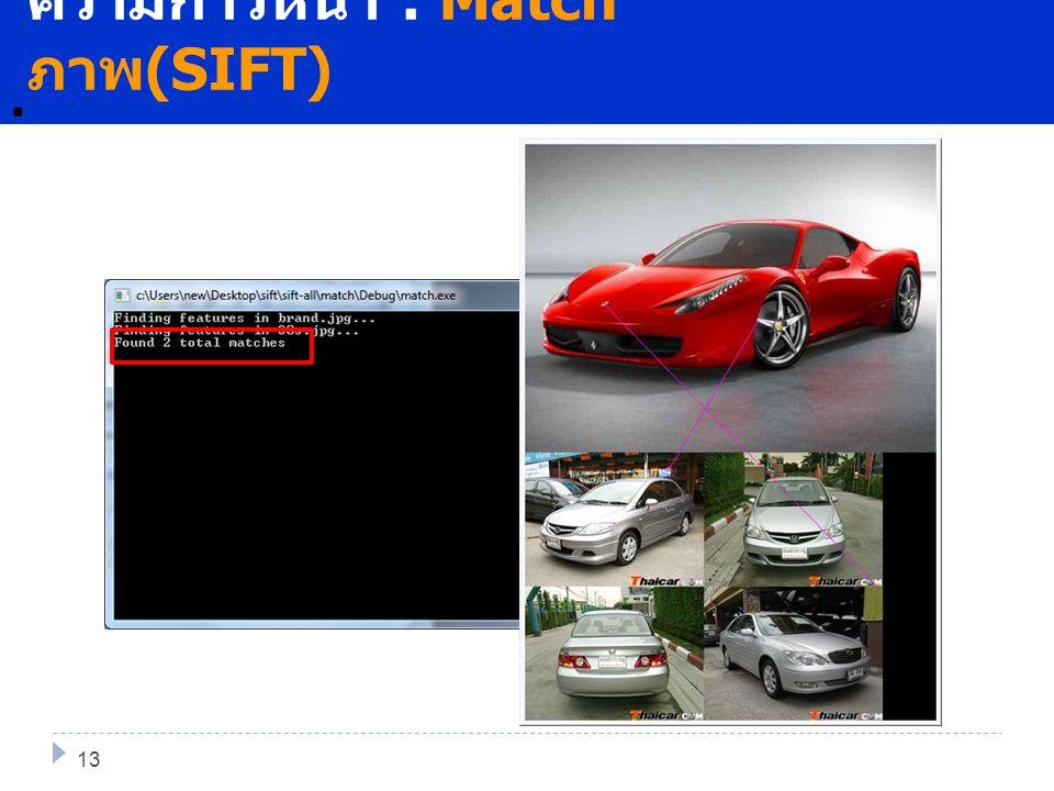 ความก้าวหน้า : Match ภาพ(SIFT)