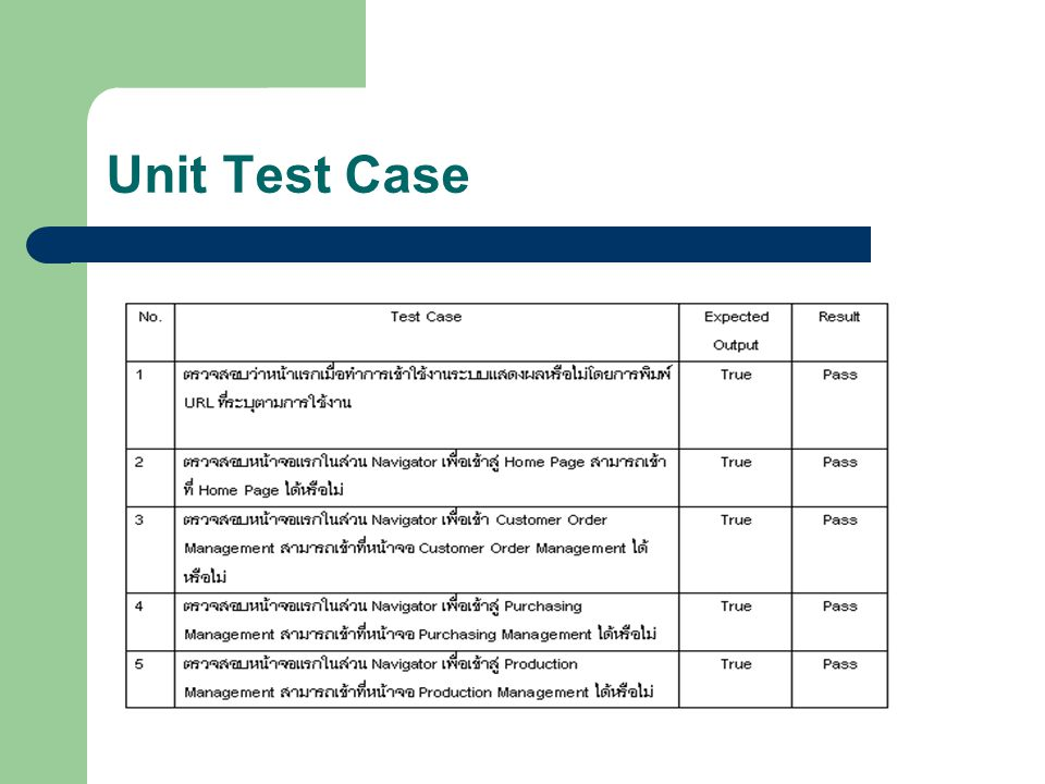Unit Test Case
