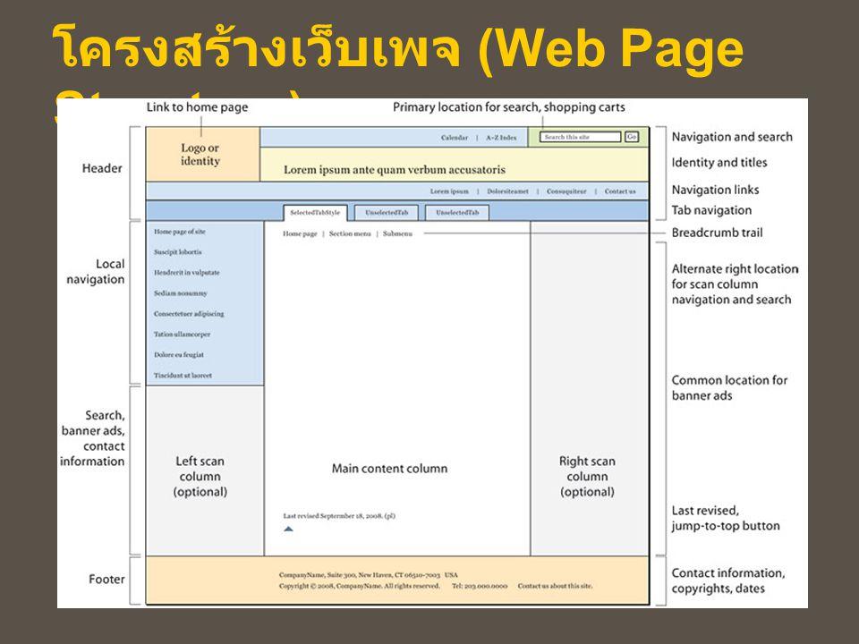 โครงสร้างเว็บเพจ (Web Page Structure)