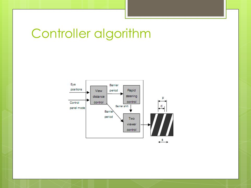 Controller algorithm Figure 6: Controller block diagram illustrates three main functions: view distance, rapid steering, and 2-viewer control.