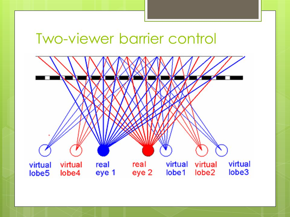 Two-viewer barrier control