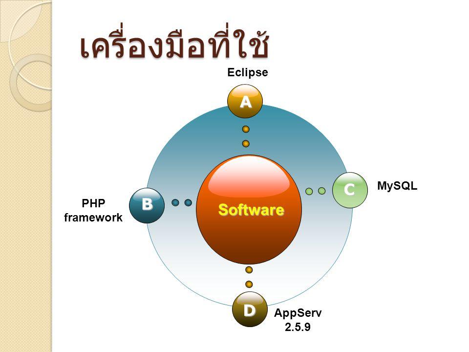 เครื่องมือที่ใช้ A C B Software D Eclipse MySQL PHP framework