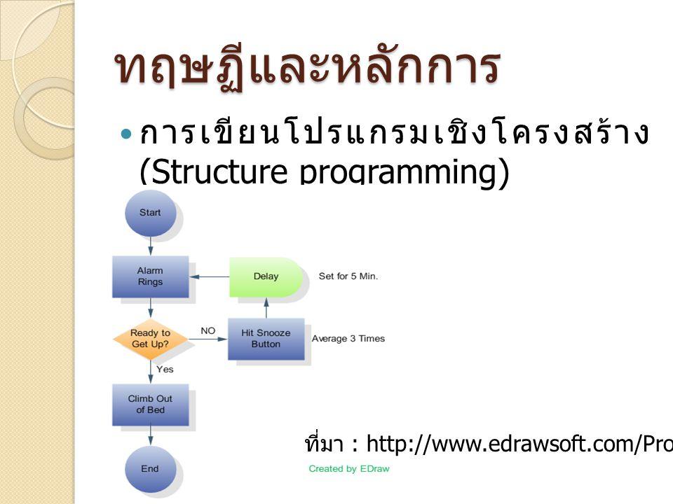 ทฤษฏีและหลักการ การเขียนโปรแกรมเชิงโครงสร้าง (Structure programming)
