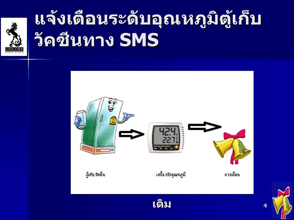 แจ้งเตือนระดับอุณหภูมิตู้เก็บวัคซีนทาง SMS