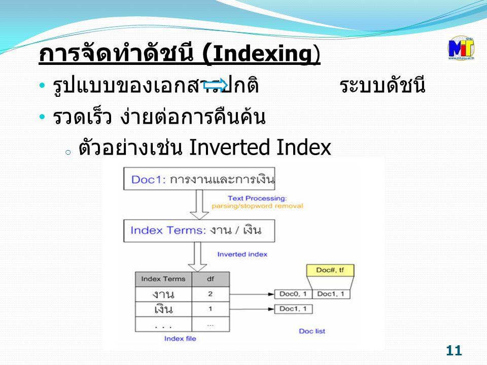 การจัดทำดัชนี (Indexing)