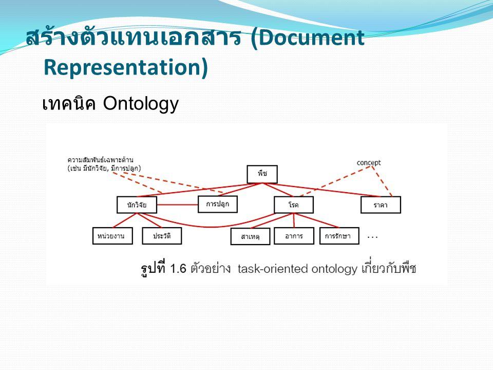 สร้างตัวแทนเอกสาร (Document Representation)