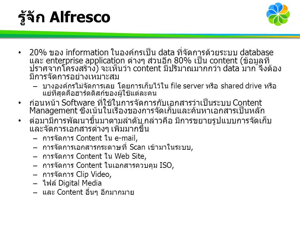 รู้จัก Alfresco