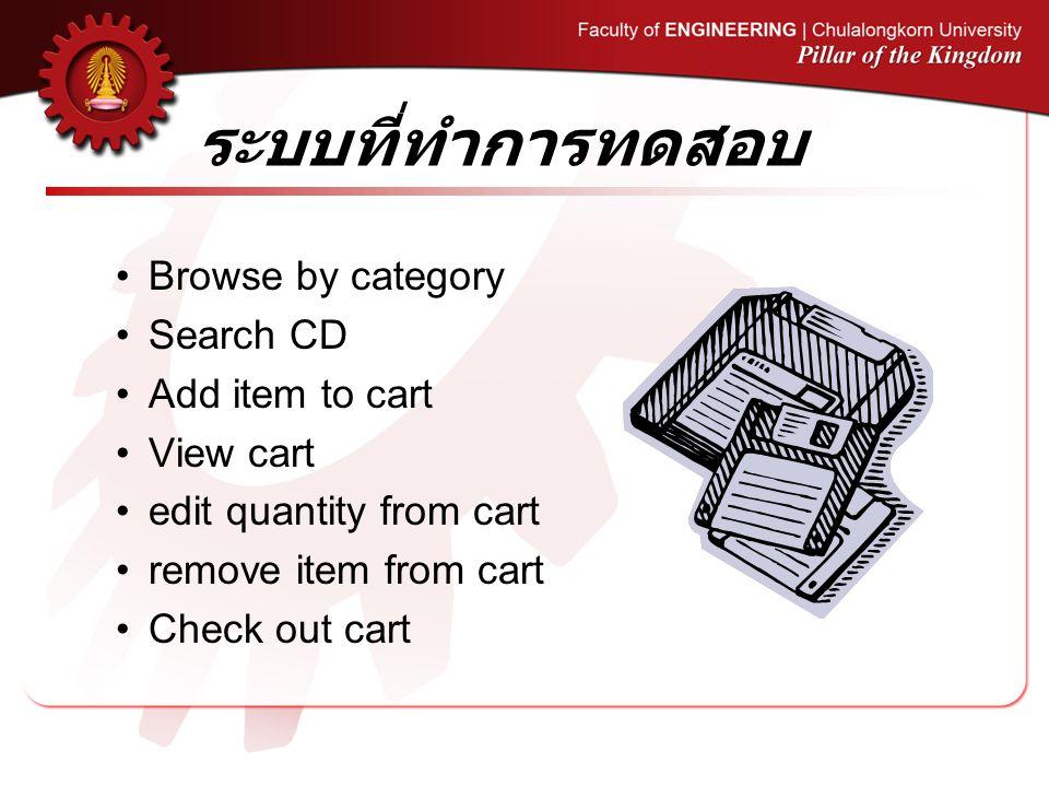 ระบบที่ทำการทดสอบ Browse by category Search CD Add item to cart