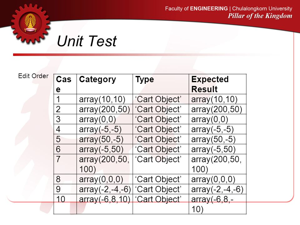 Unit Test Case Category Type Expected Result 1 array(10,10)